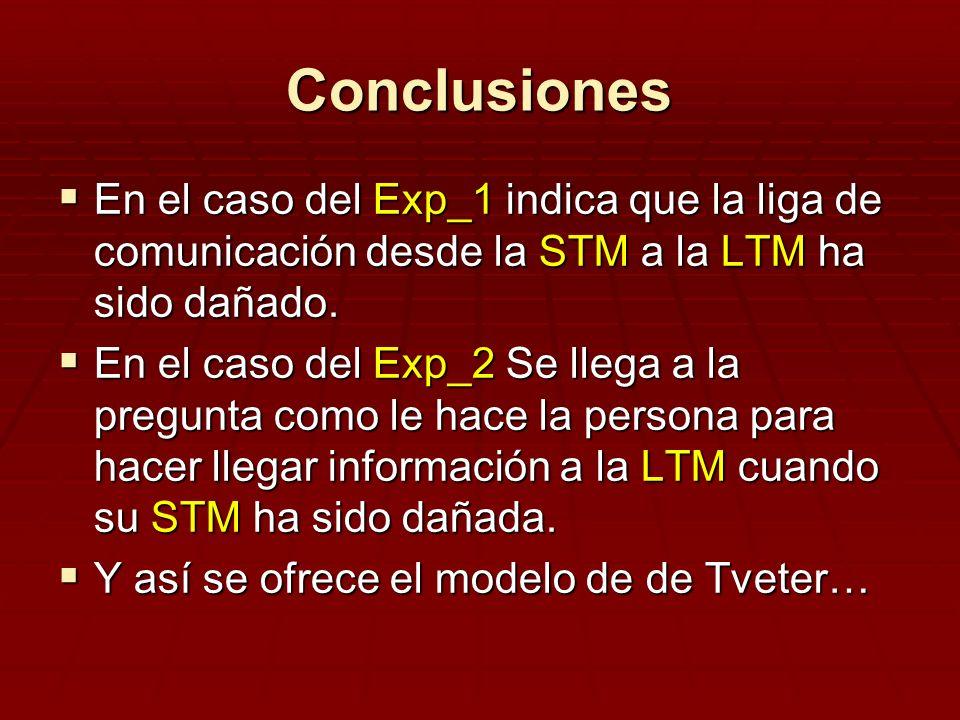 Conclusiones En el caso del Exp_1 indica que la liga de comunicación desde la STM a la LTM ha sido dañado.