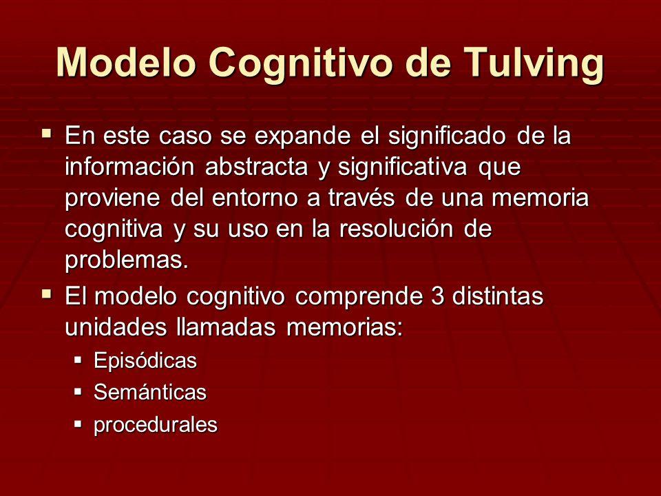 Modelo Cognitivo de Tulving