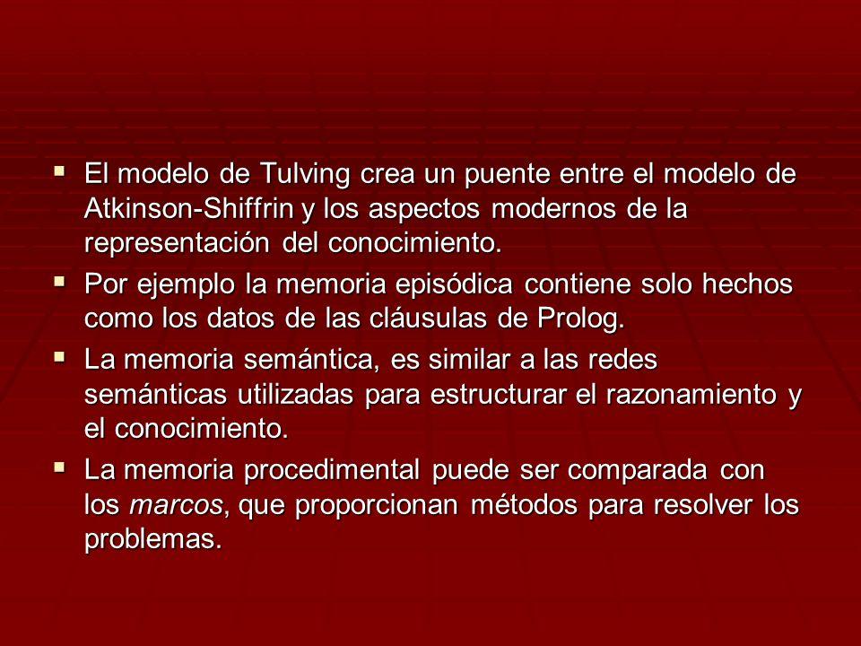 El modelo de Tulving crea un puente entre el modelo de Atkinson-Shiffrin y los aspectos modernos de la representación del conocimiento.