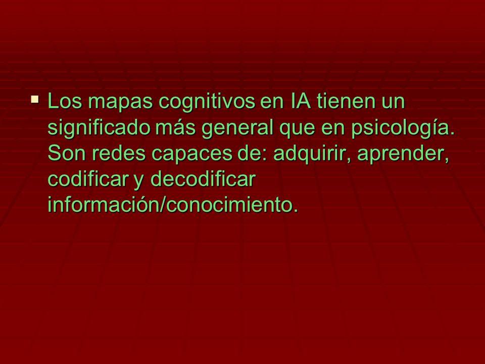 Los mapas cognitivos en IA tienen un significado más general que en psicología.