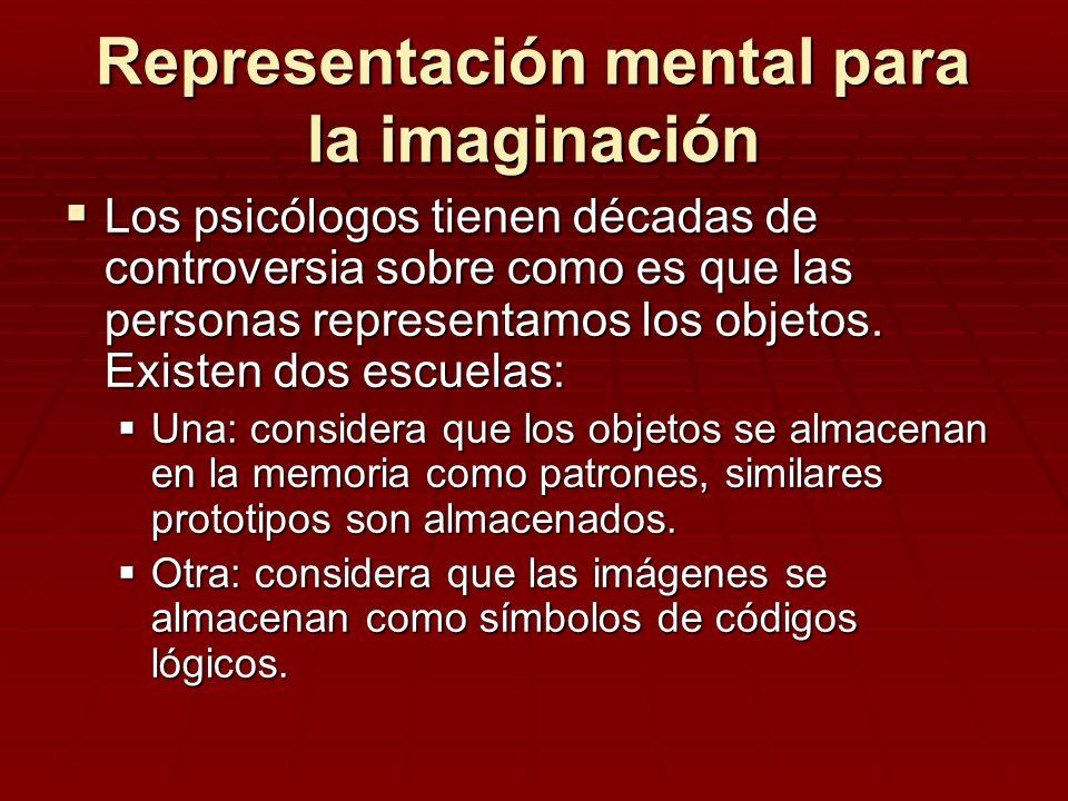 Representación mental para la imaginación