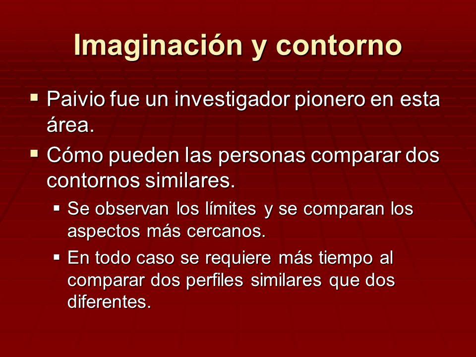 Imaginación y contorno