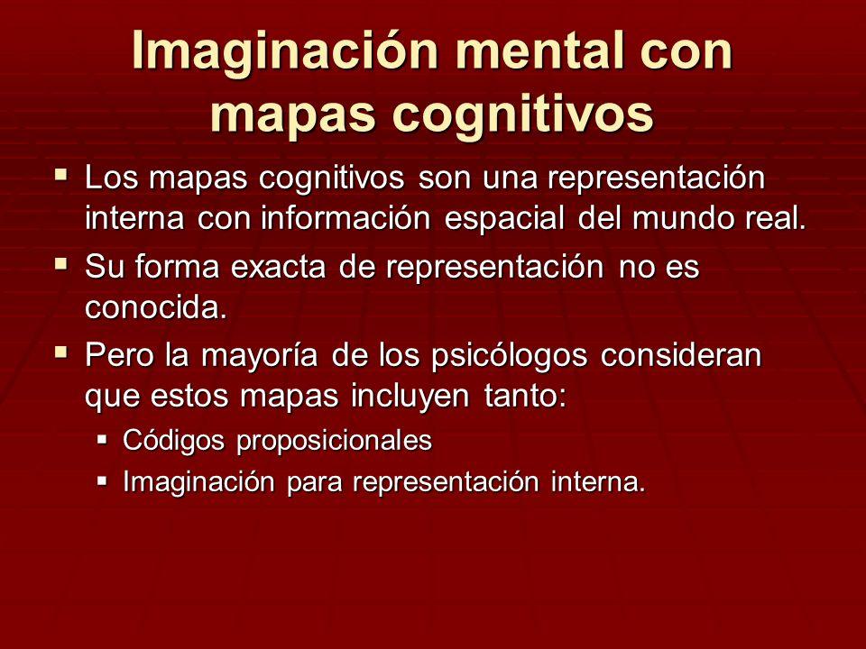 Imaginación mental con mapas cognitivos