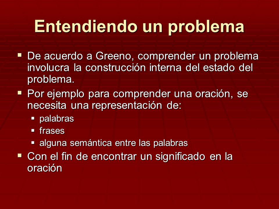 Entendiendo un problema