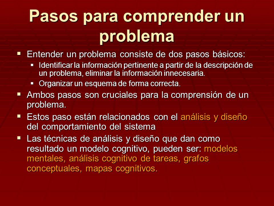 Pasos para comprender un problema