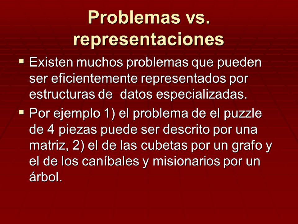 Problemas vs. representaciones