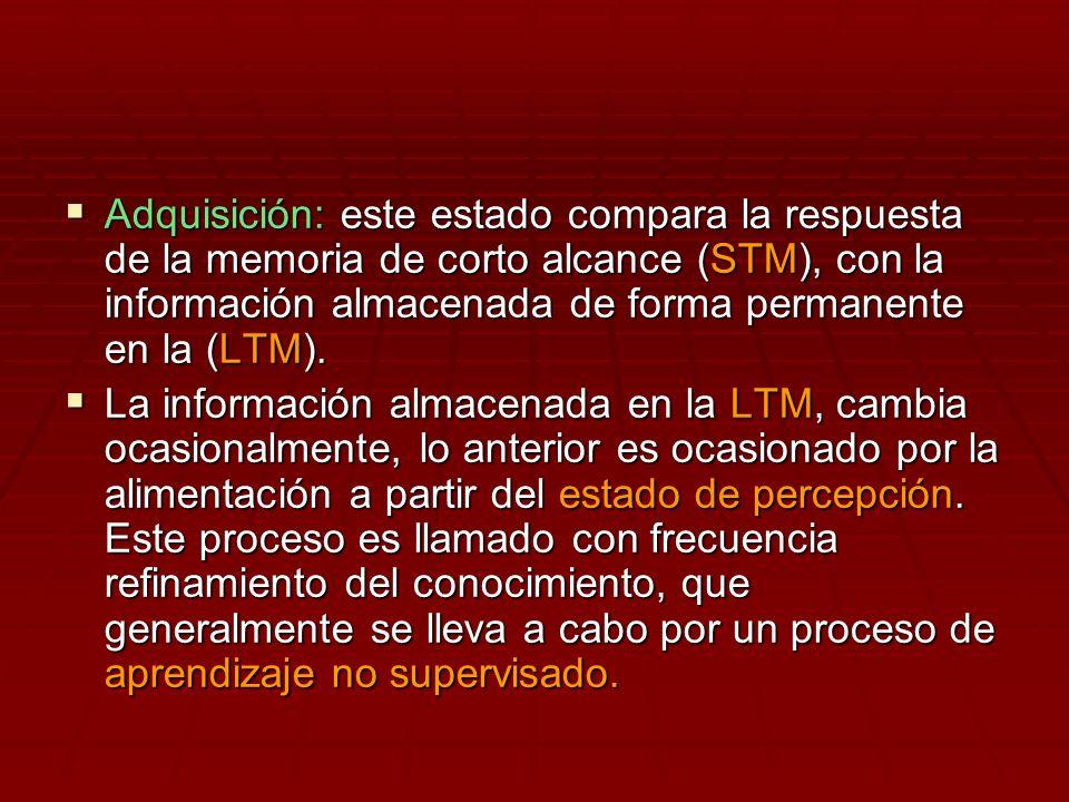 Adquisición: este estado compara la respuesta de la memoria de corto alcance (STM), con la información almacenada de forma permanente en la (LTM).