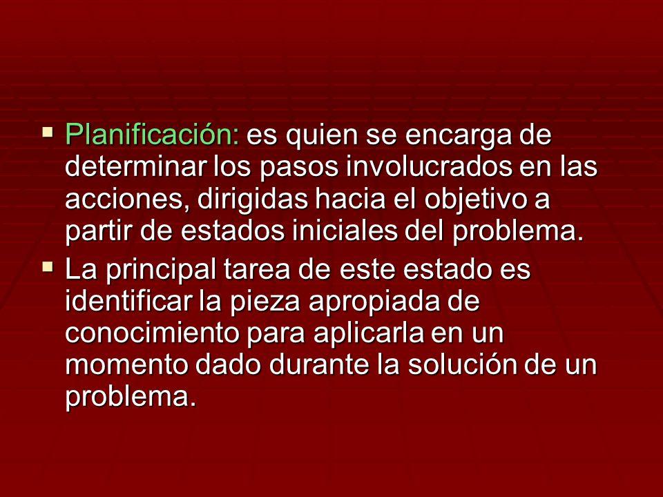 Planificación: es quien se encarga de determinar los pasos involucrados en las acciones, dirigidas hacia el objetivo a partir de estados iniciales del problema.