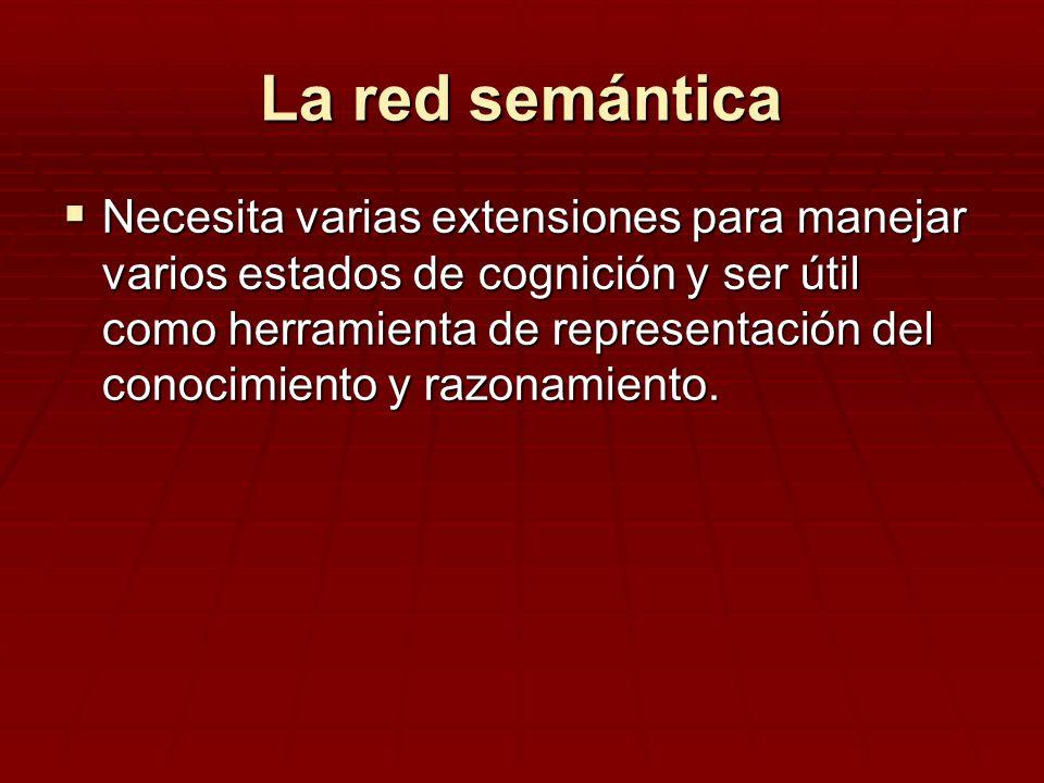 La red semántica