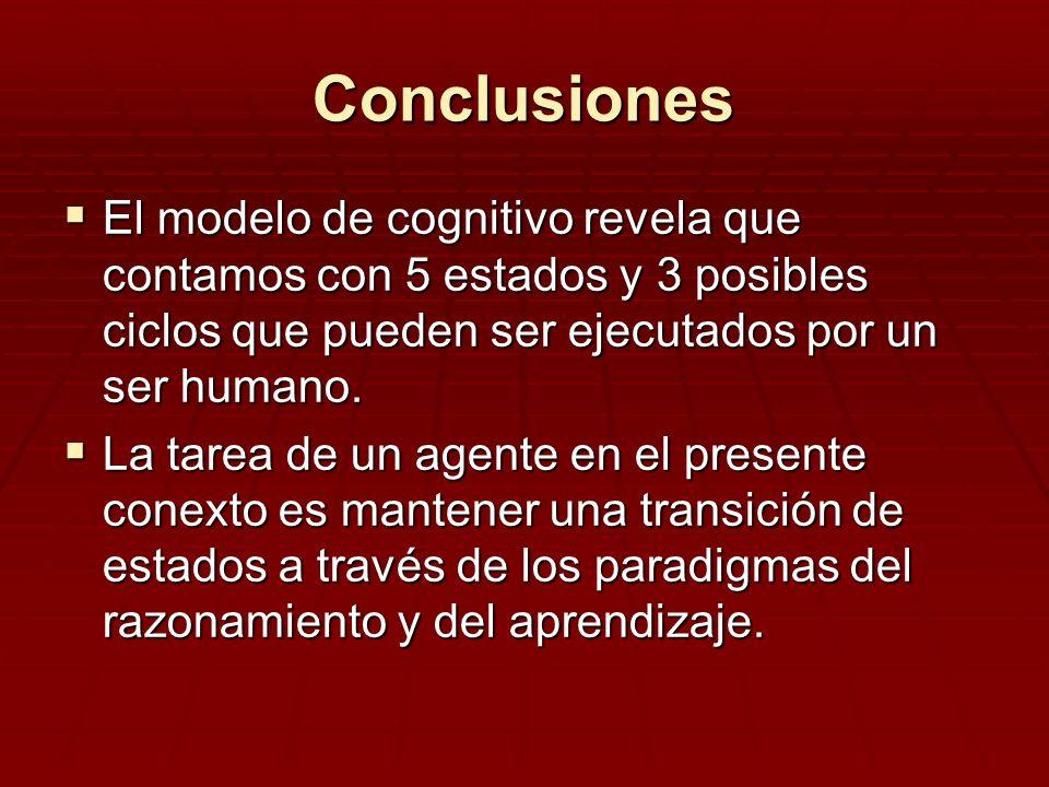 Conclusiones El modelo de cognitivo revela que contamos con 5 estados y 3 posibles ciclos que pueden ser ejecutados por un ser humano.