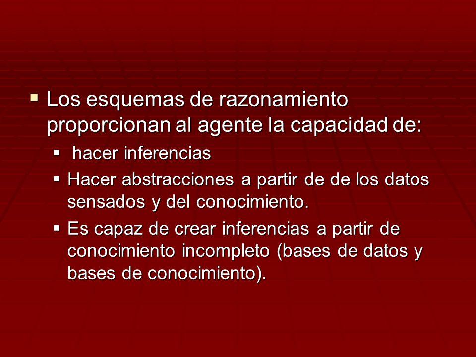 Los esquemas de razonamiento proporcionan al agente la capacidad de: