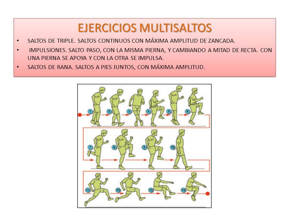 EJERCICIOS MULTISALTOS