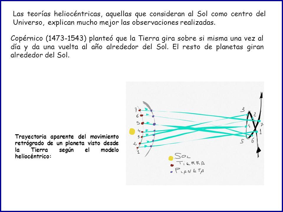 Las teorías heliocéntricas, aquellas que consideran al Sol como centro del Universo, explican mucho mejor las observaciones realizadas.