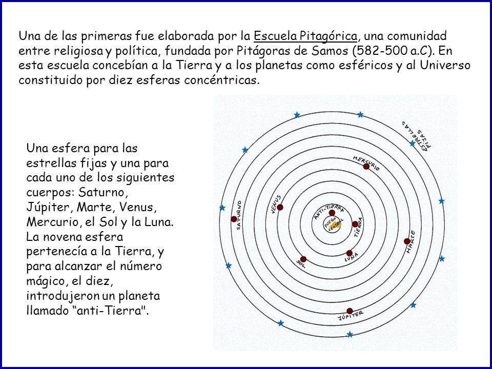 Una de las primeras fue elaborada por la Escuela Pitagórica, una comunidad entre religiosa y política, fundada por Pitágoras de Samos (582-500 a.C). En esta escuela concebían a la Tierra y a los planetas como esféricos y al Universo constituido por diez esferas concéntricas.