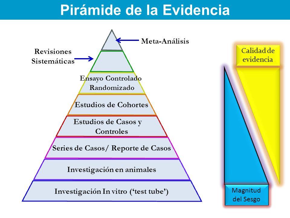 Pirámide de la Evidencia