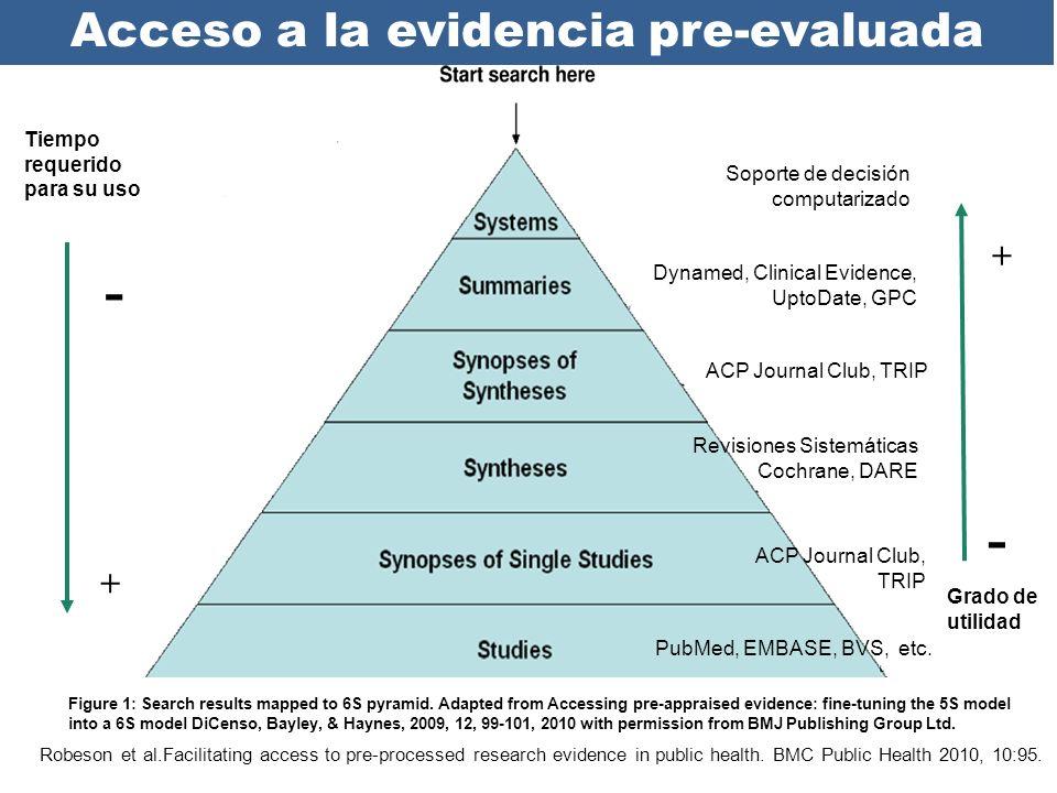 Acceso a la evidencia pre-evaluada