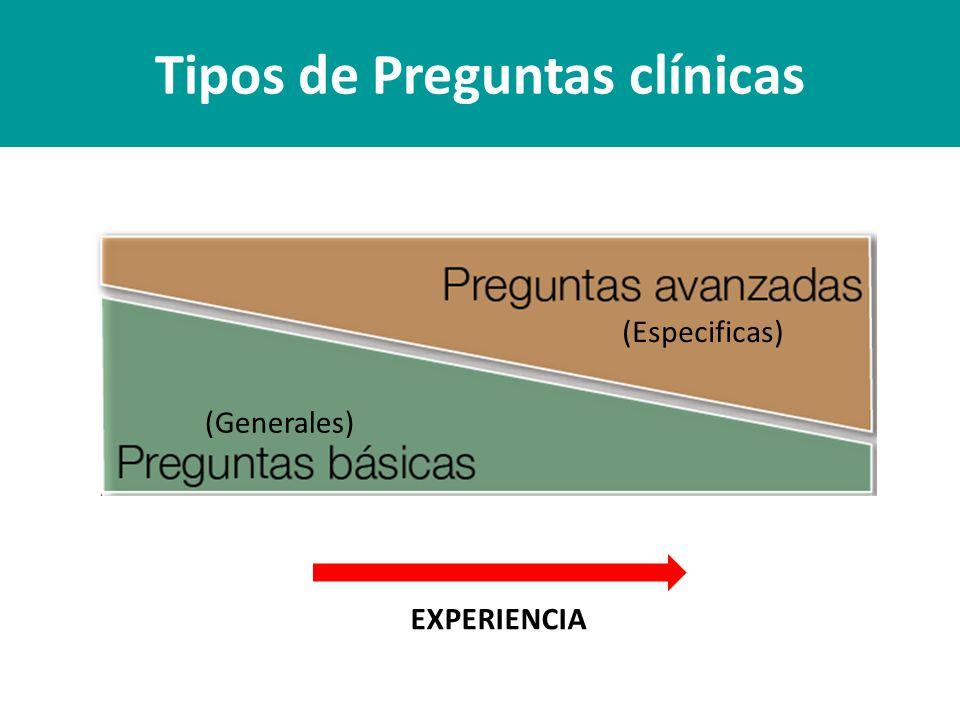 Tipos de Preguntas clínicas