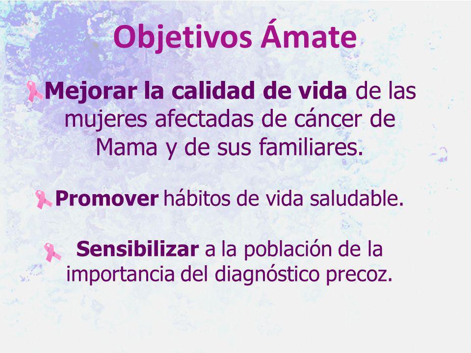 Objetivos ÁmateMejorar la calidad de vida de las mujeres afectadas de cáncer de Mama y de sus familiares.