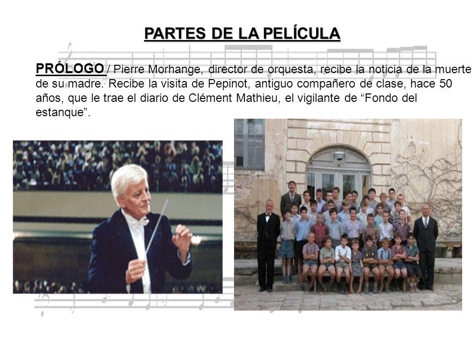 PARTES DE LA PELÍCULA PRÓLOGO / Pierre Morhange, director de orquesta, recibe la noticia de la muerte.