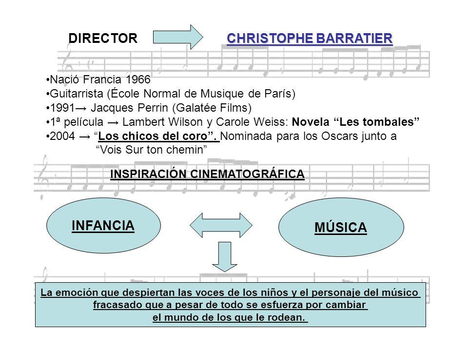 DIRECTOR CHRISTOPHE BARRATIER INFANCIA MÚSICA Nació Francia 1966
