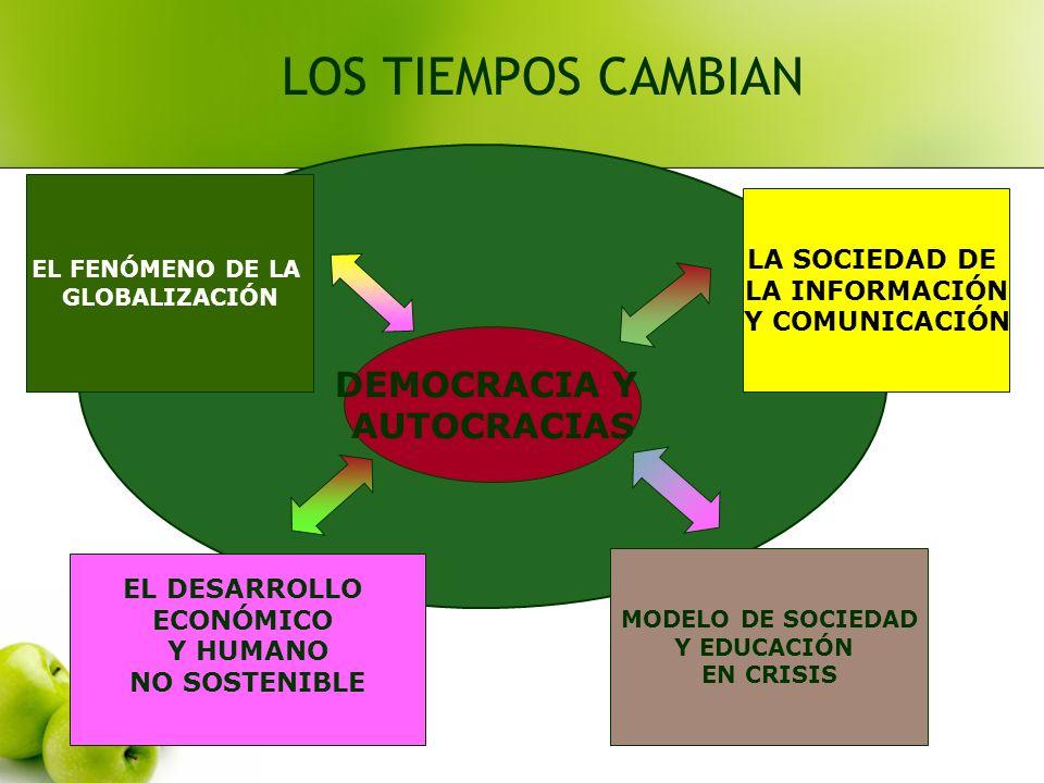 LOS TIEMPOS CAMBIAN DEMOCRACIA Y AUTOCRACIAS LA SOCIEDAD DE