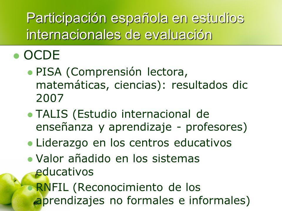 Participación española en estudios internacionales de evaluación