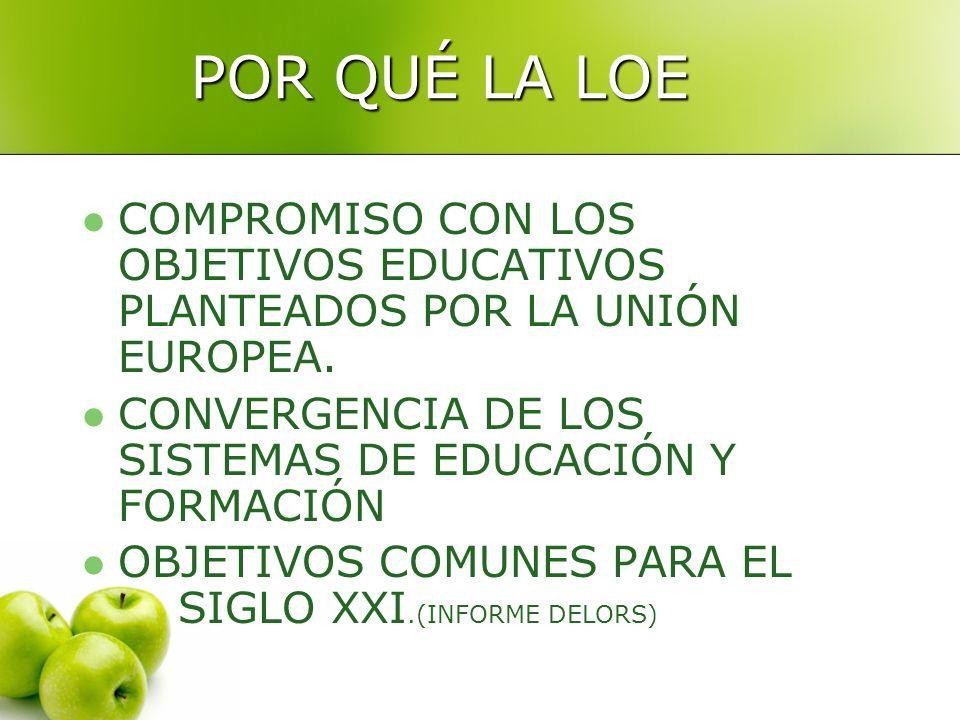 POR QUÉ LA LOE COMPROMISO CON LOS OBJETIVOS EDUCATIVOS PLANTEADOS POR LA UNIÓN EUROPEA. CONVERGENCIA DE LOS SISTEMAS DE EDUCACIÓN Y FORMACIÓN.
