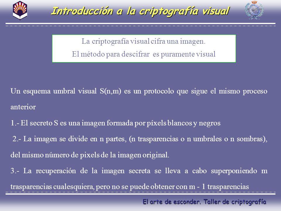 Introducción a la criptografía visual