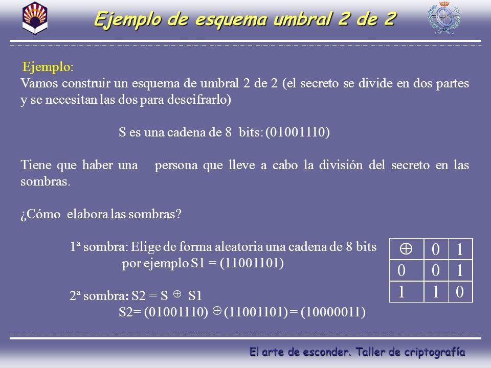 Ejemplo de esquema umbral 2 de 2