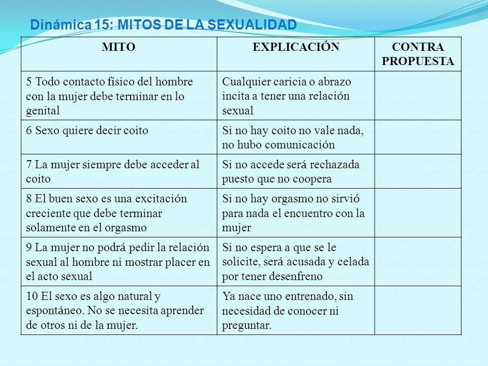 Dinámica 15: MITOS DE LA SEXUALIDAD