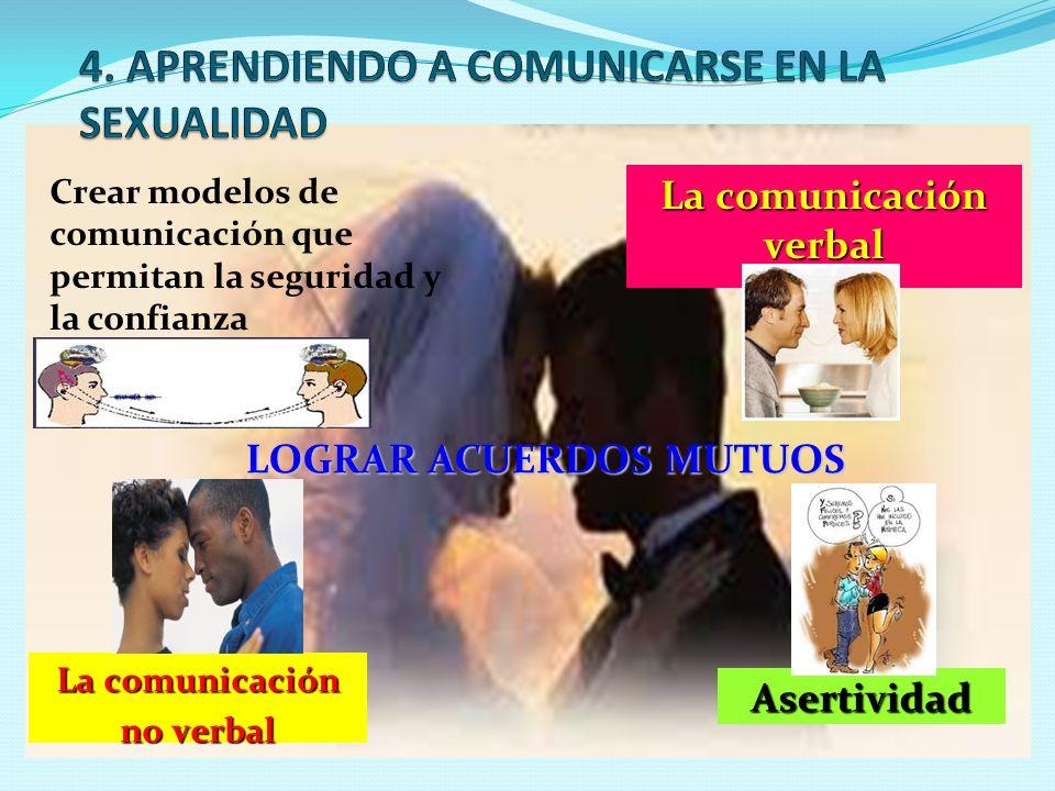 4. APRENDIENDO A COMUNICARSE EN LA SEXUALIDAD