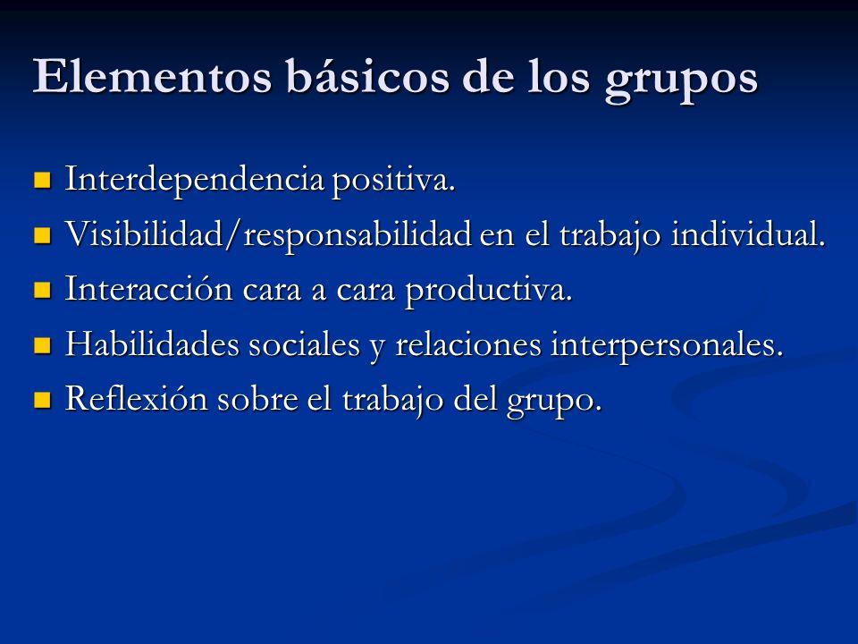 Elementos básicos de los grupos