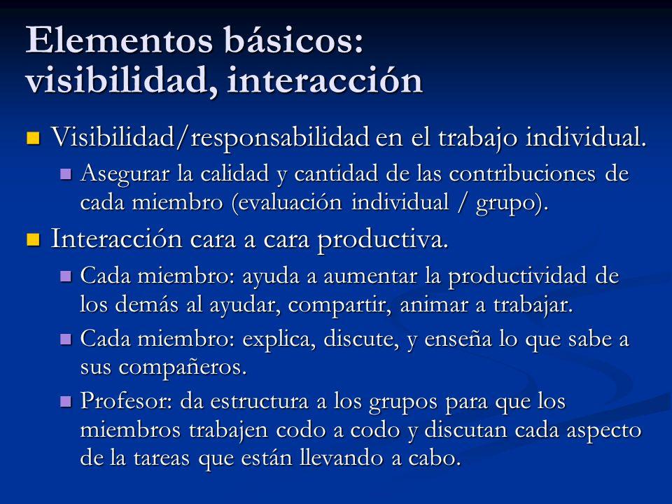 Elementos básicos: visibilidad, interacción