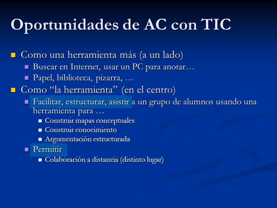 Oportunidades de AC con TIC