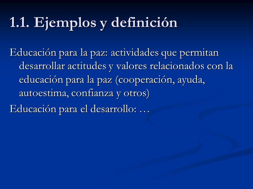 1.1. Ejemplos y definición