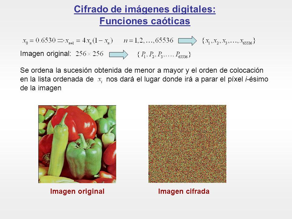 Cifrado de imágenes digitales: