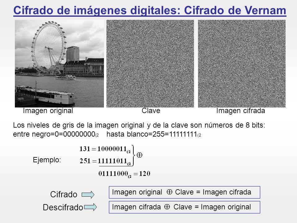 Cifrado de imágenes digitales: Cifrado de Vernam