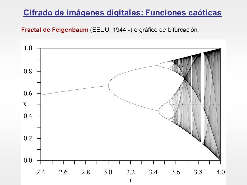 Cifrado de imágenes digitales: Funciones caóticas