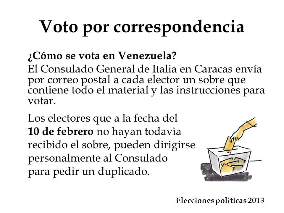 Voto por correspondencia
