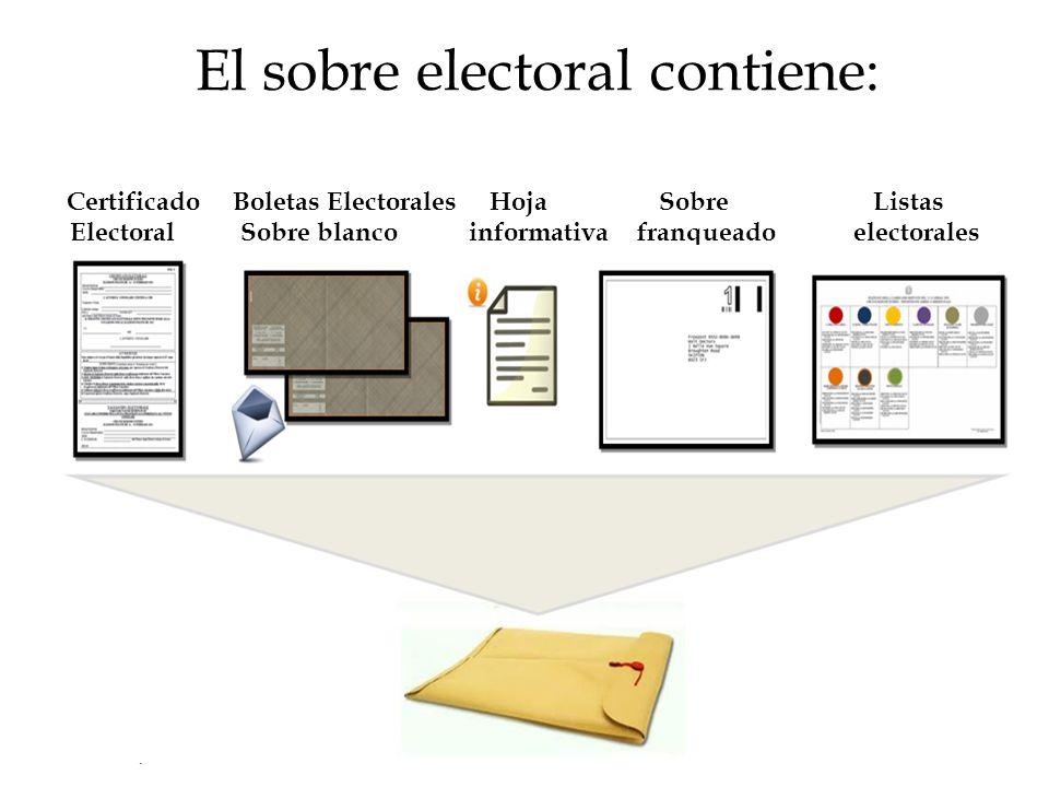 El sobre electoral contiene: