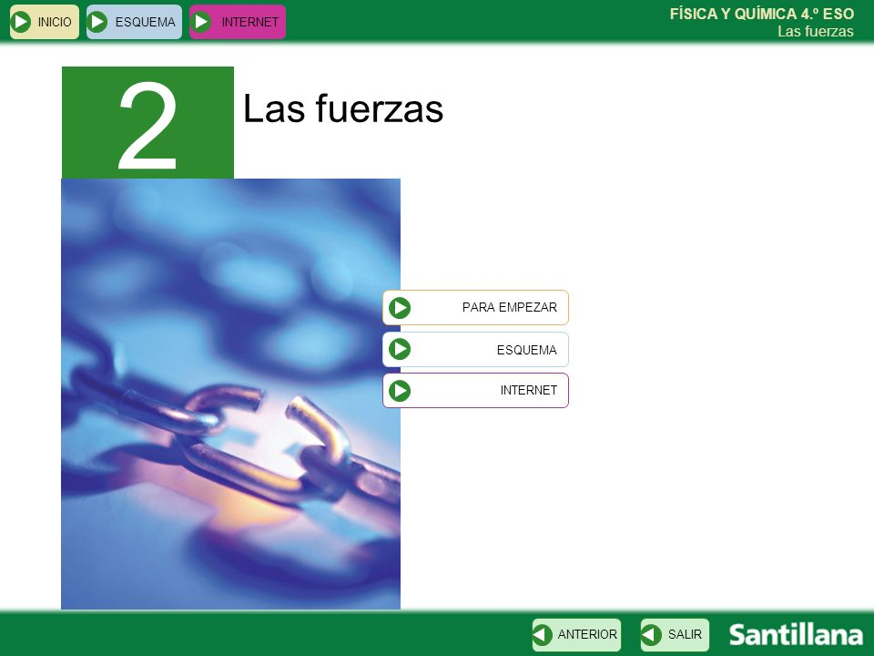 2 Las fuerzas ESQUEMA INICIO ESQUEMA INTERNET PARA EMPEZAR INTERNET