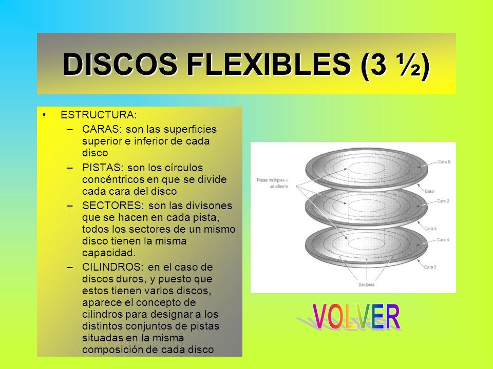 DISCOS FLEXIBLES (3 ½) VOLVER ESTRUCTURA: