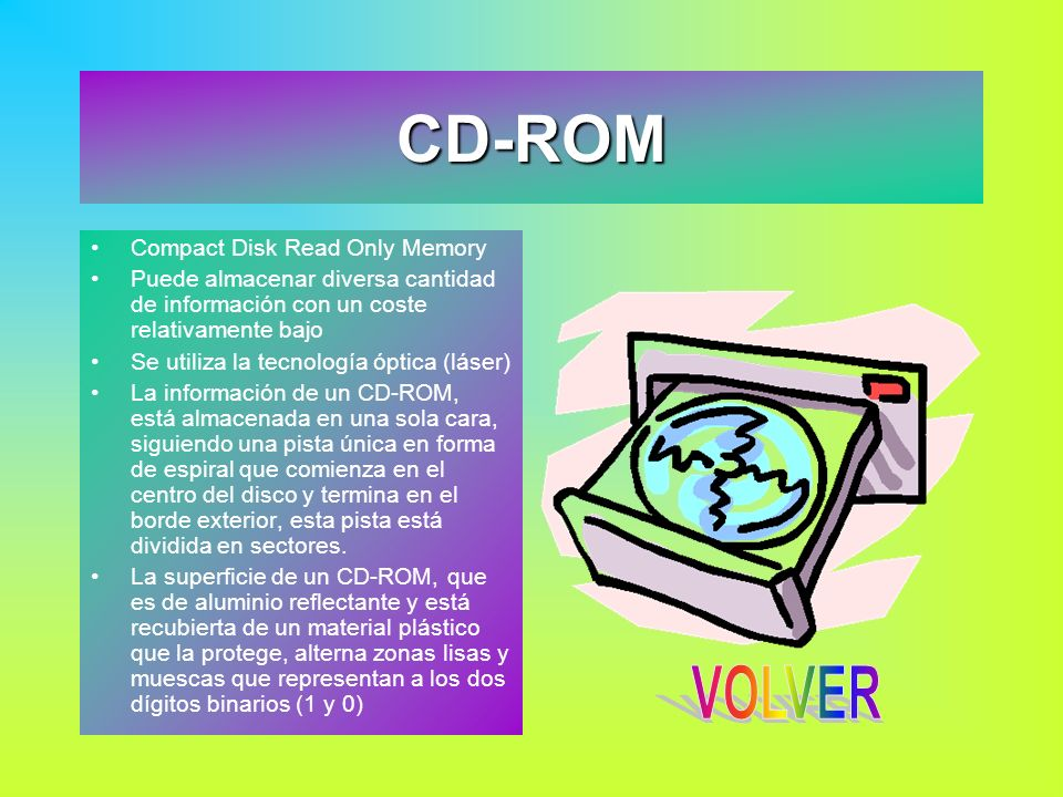CD-ROM VOLVER Compact Disk Read Only Memory