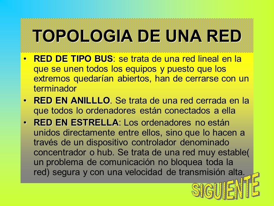 TOPOLOGIA DE UNA RED SIGUIENTE