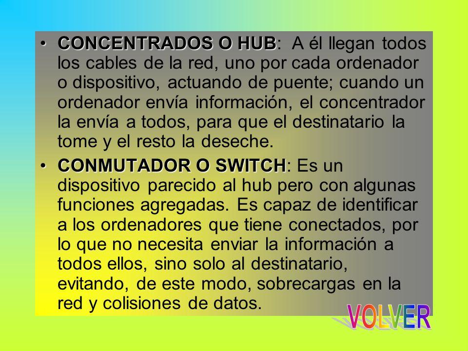 CONCENTRADOS O HUB: A él llegan todos los cables de la red, uno por cada ordenador o dispositivo, actuando de puente; cuando un ordenador envía información, el concentrador la envía a todos, para que el destinatario la tome y el resto la deseche.