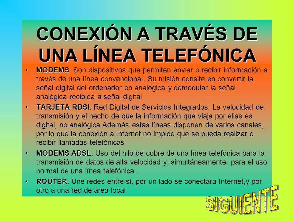 CONEXIÓN A TRAVÉS DE UNA LÍNEA TELEFÓNICA