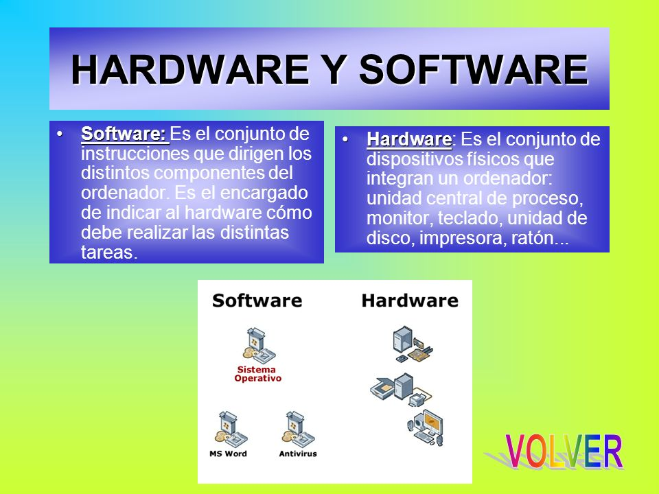 HARDWARE Y SOFTWARE VOLVER