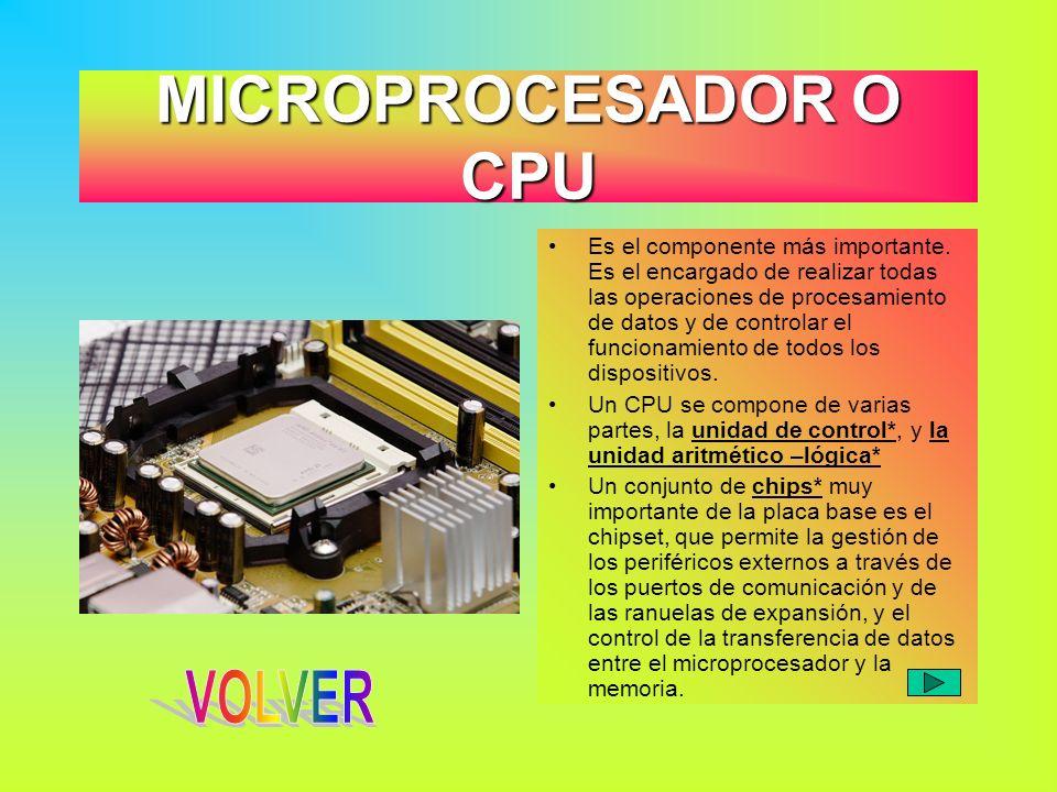 MICROPROCESADOR O CPU VOLVER