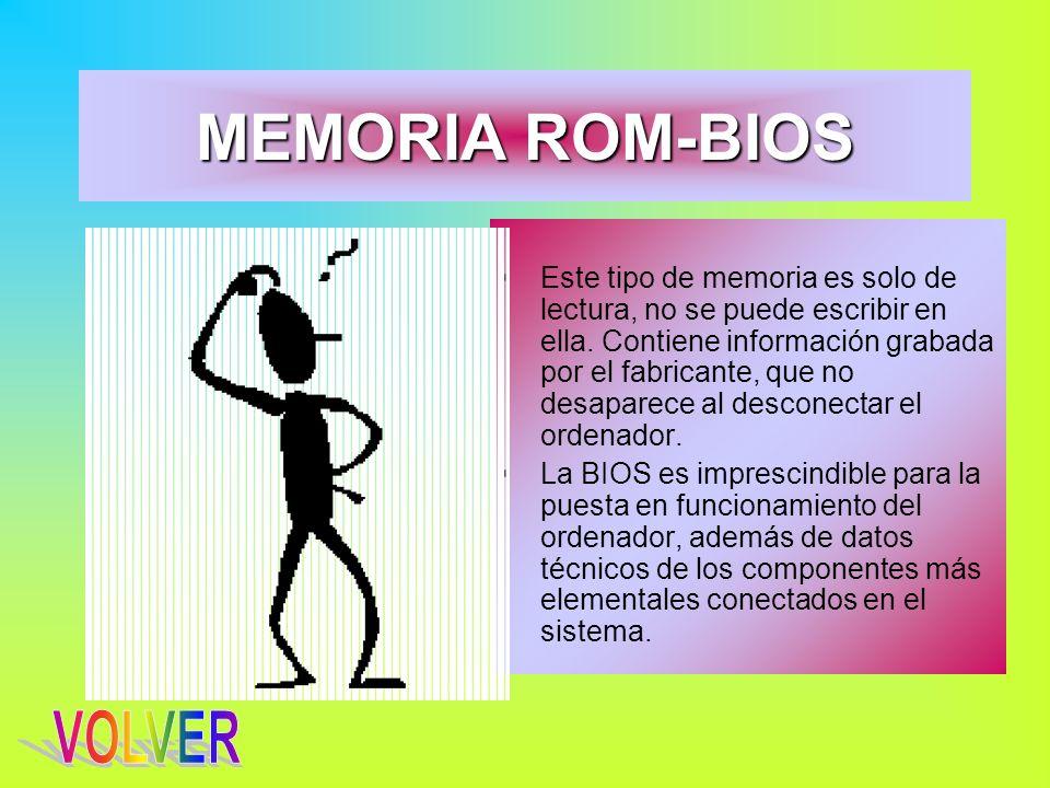 MEMORIA ROM-BIOS VOLVER