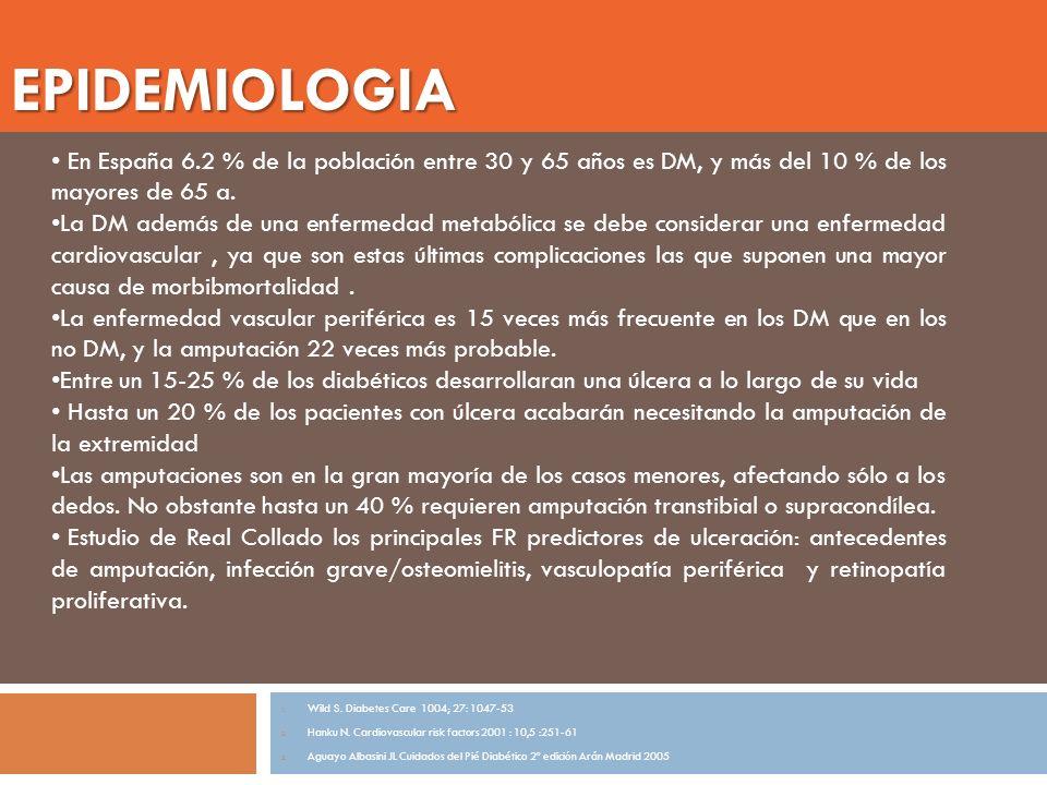 Epidemiologia En España 6.2 % de la población entre 30 y 65 años es DM, y más del 10 % de los mayores de 65 a.